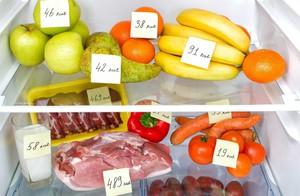 сколько употреблять калорий в день?