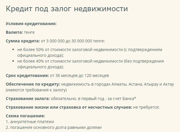 Кредит под залог недвижимости атырау взял кредит за откат форум