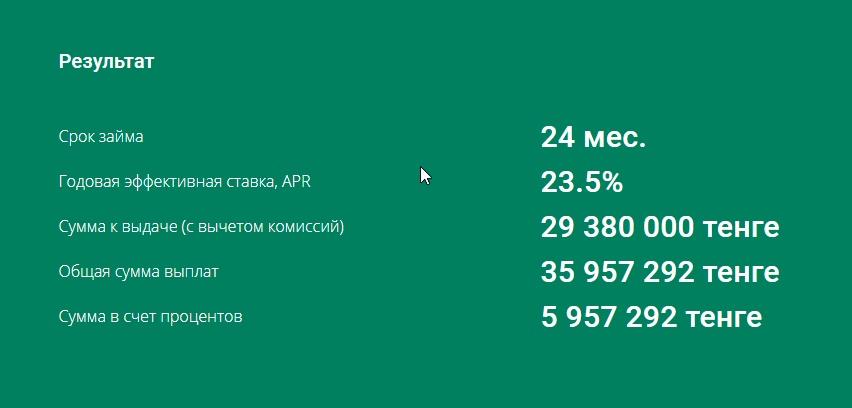 онлайн кредит народный банк казахстана